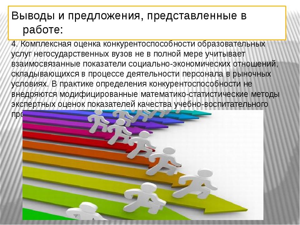 Выводы и предложения, представленные в работе: 4. Комплексная оценка конкурен...