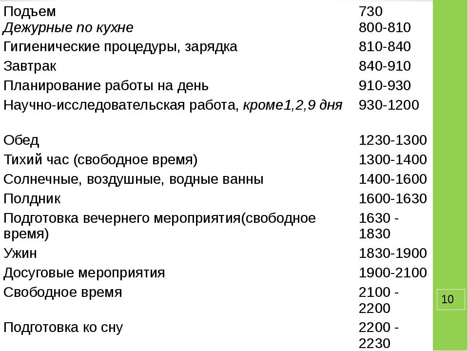 Подъем Дежурные по кухне 730 800-810 Гигиенические процедуры, зарядка 810-84...