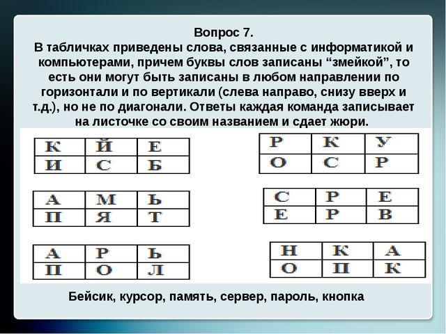 Вопрос 7. В табличках приведены слова, связанные с информатикой и компьютера...