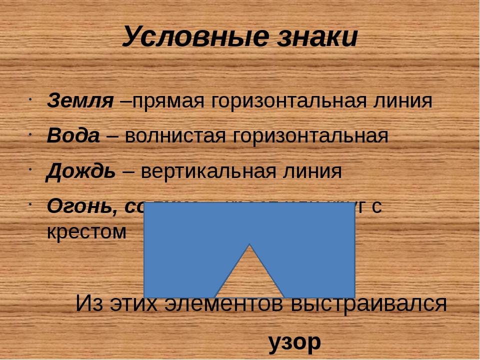 Условные знаки Земля –прямая горизонтальная линия Вода – волнистая горизонт...