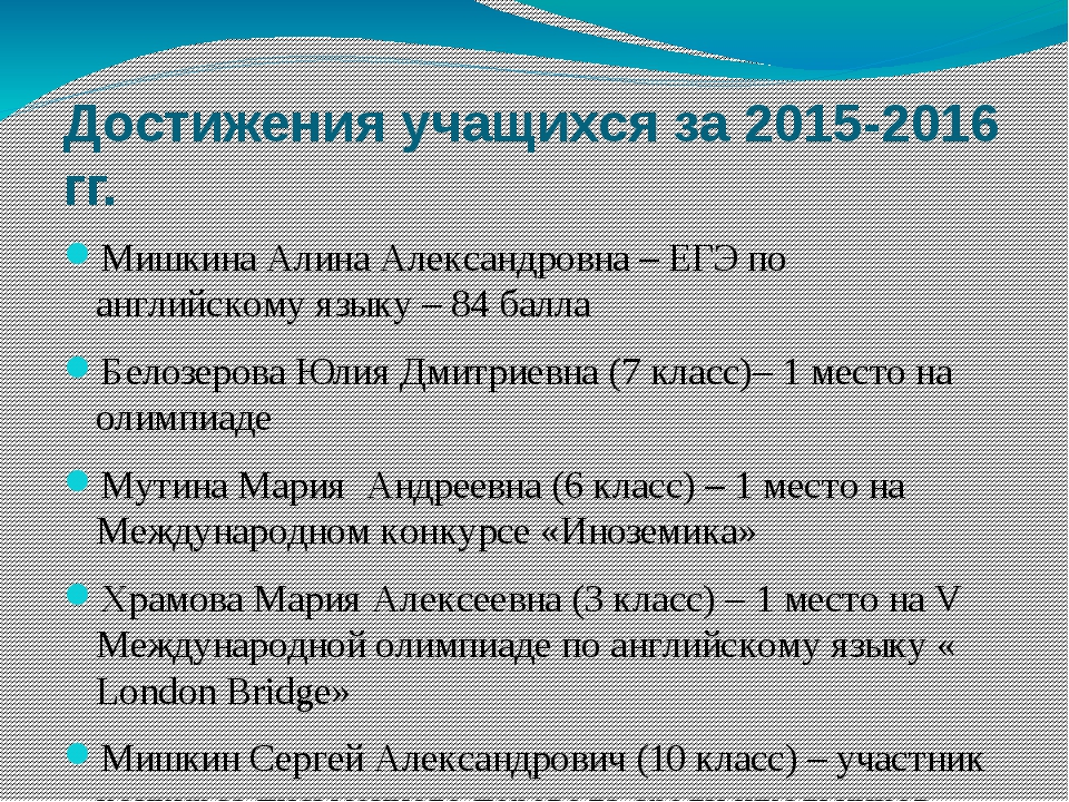 Достижения учащихся за 2015-2016 гг. Мишкина Алина Александровна – ЕГЭ по анг...