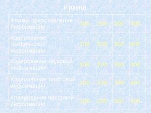 II раунд Формы представления информации100200300400 Кодирование графическ