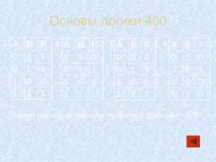 Основы логики 400 Какова таблица истинности логической функции F= АB? 1 2 3