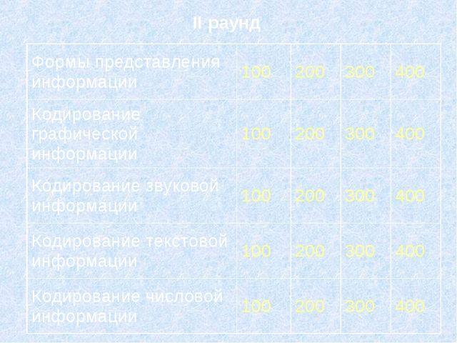 II раунд Формы представления информации100200300400 Кодирование графическ...
