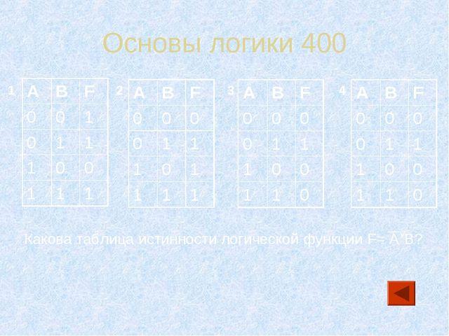 Основы логики 400 Какова таблица истинности логической функции F= АB? 1 2 3...