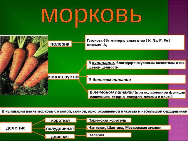 полезна Глюкоза 6%, минеральные в-ва ( К, Na, Р, Fe ) витамин А, используется...