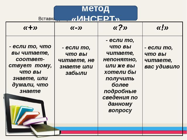 метод «ИНСЕРТ» «+» «-» «?» «!» - если то, что вы читаете,соответ-ствуеттому,...