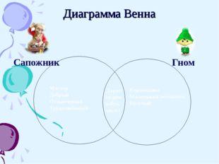 Диаграмма Венна Сапожник Гном Мастер Добрый Отзывчивый Трудолюбивый Коротышка