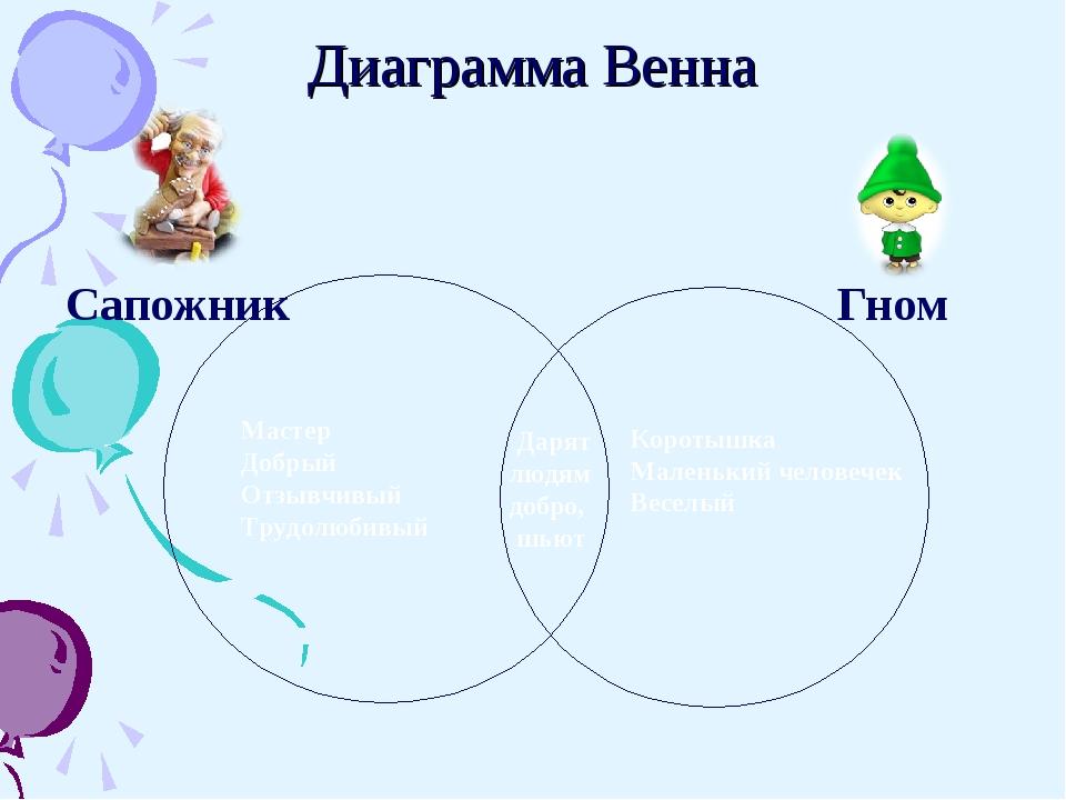 Диаграмма Венна Сапожник Гном Мастер Добрый Отзывчивый Трудолюбивый Коротышка...