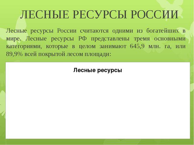 ЛЕСНЫЕ РЕСУРСЫ РОССИИ Лесные ресурсы России считаются одними из богатейших в...