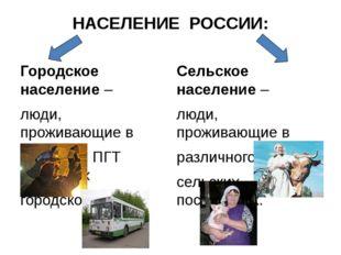 НАСЕЛЕНИЕ РОССИИ: Городское население – люди, проживающие в городах и ПГТ (по