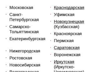 Московская Санкт-Петербургская Самарско-Тольяттинская Екатеринбургская Ниж