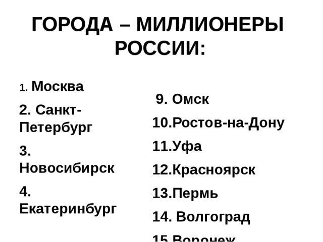 ГОРОДА – МИЛЛИОНЕРЫ РОССИИ: 1. Москва 2. Санкт-Петербург 3. Новосибирск 4....