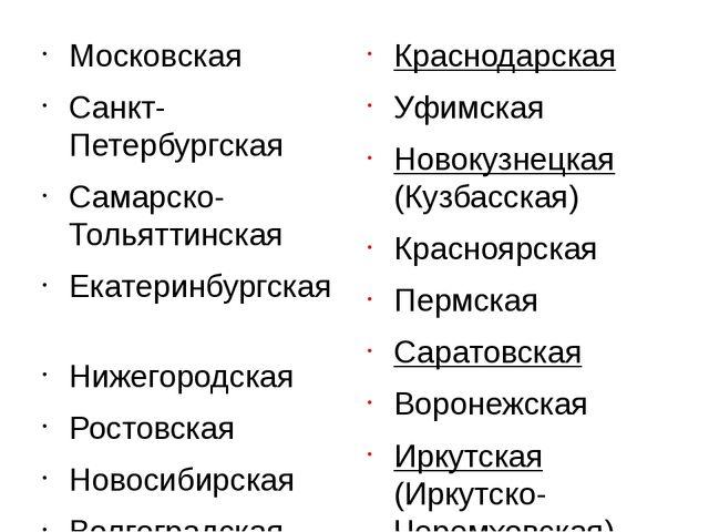 Московская Санкт-Петербургская Самарско-Тольяттинская Екатеринбургская Ниж...