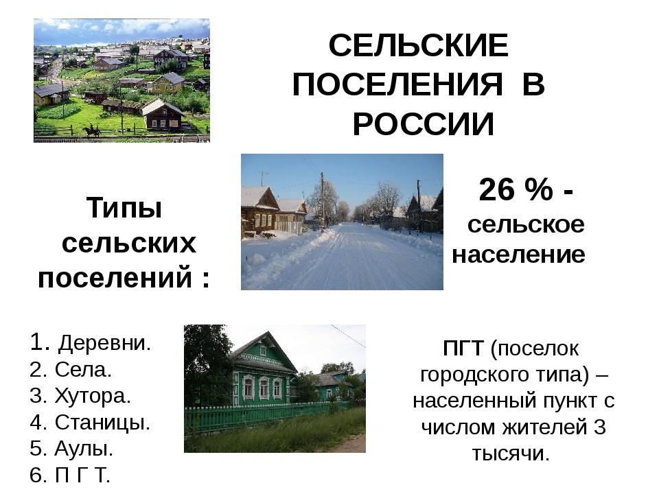 СЕЛЬСКИЕ ПОСЕЛЕНИЯ В РОССИИ 26 % - сельское население Типы сельских поселений...