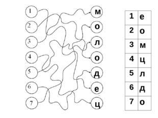 ц м о л о д е 1 е 2 о 3 м 4 ц 5 л 6 д 7 о