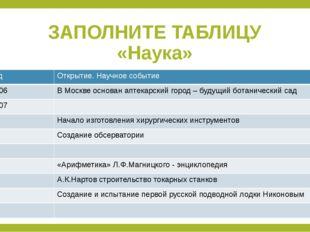ЗАПОЛНИТЕ ТАБЛИЦУ «Наука» Год Открытие. Научное событие 1706 В Москве основан