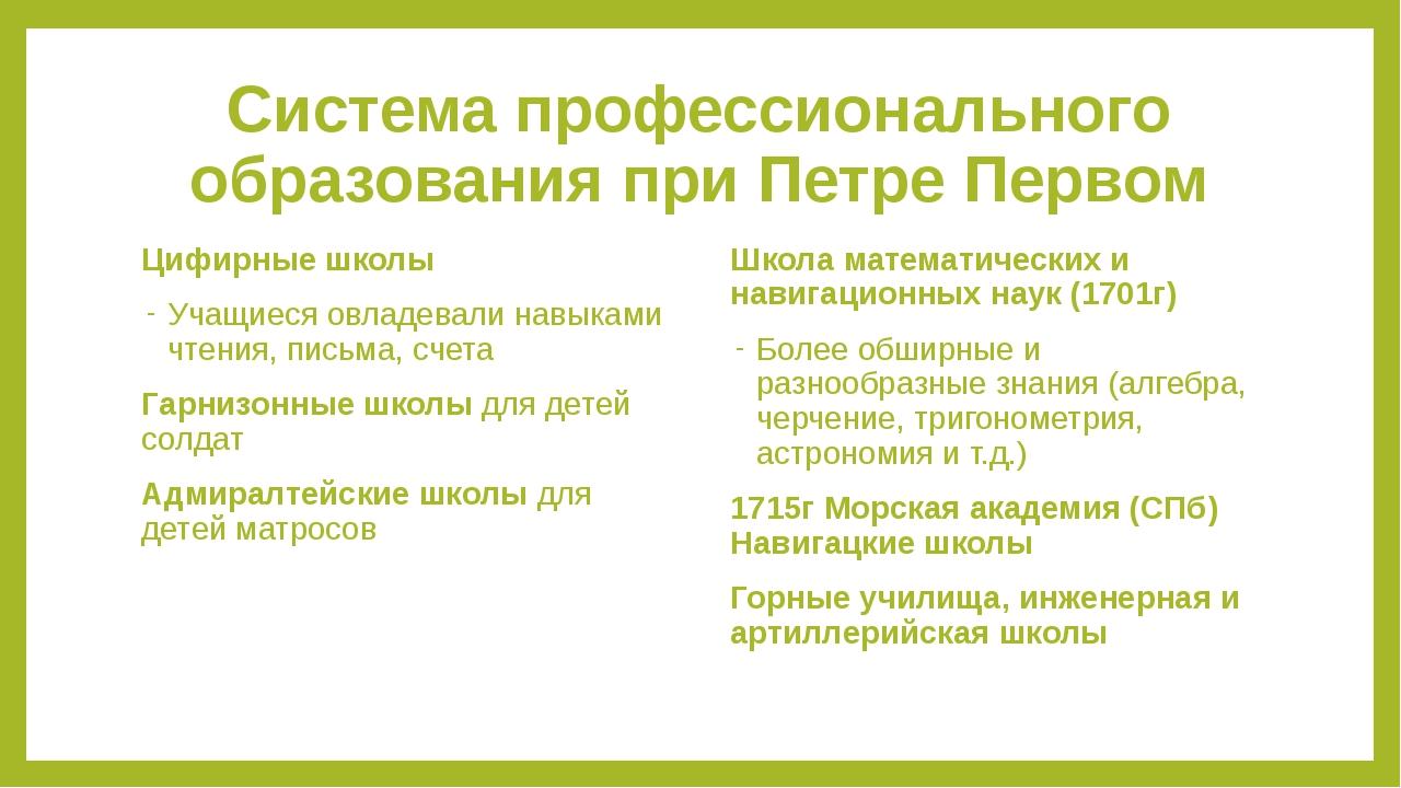 Система профессионального образования при Петре Первом Цифирные школы Учащиес...