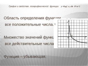 График и свойства логарифмической функции у =logₐ х, где 0