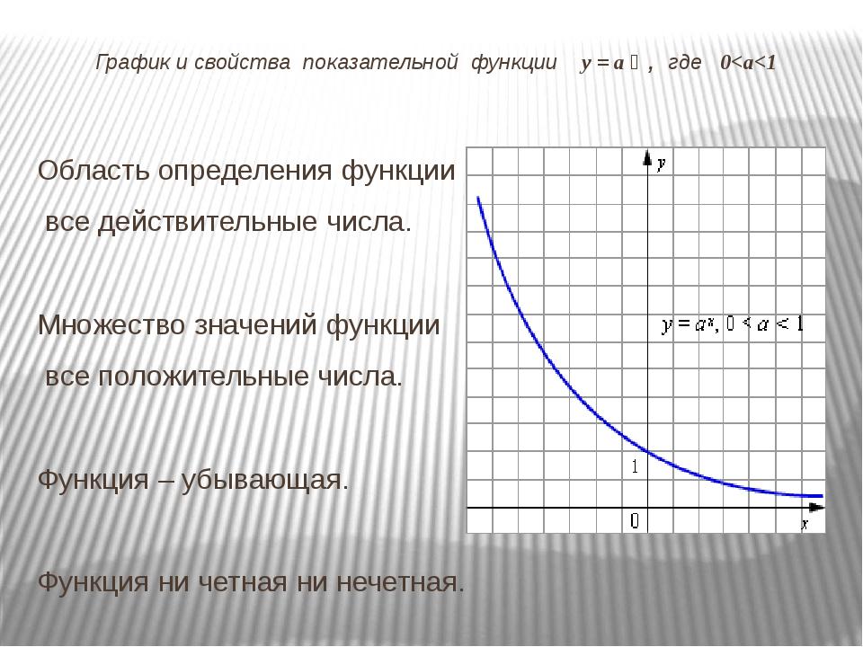 График и свойства показательной функции у = а ͯ , где 0