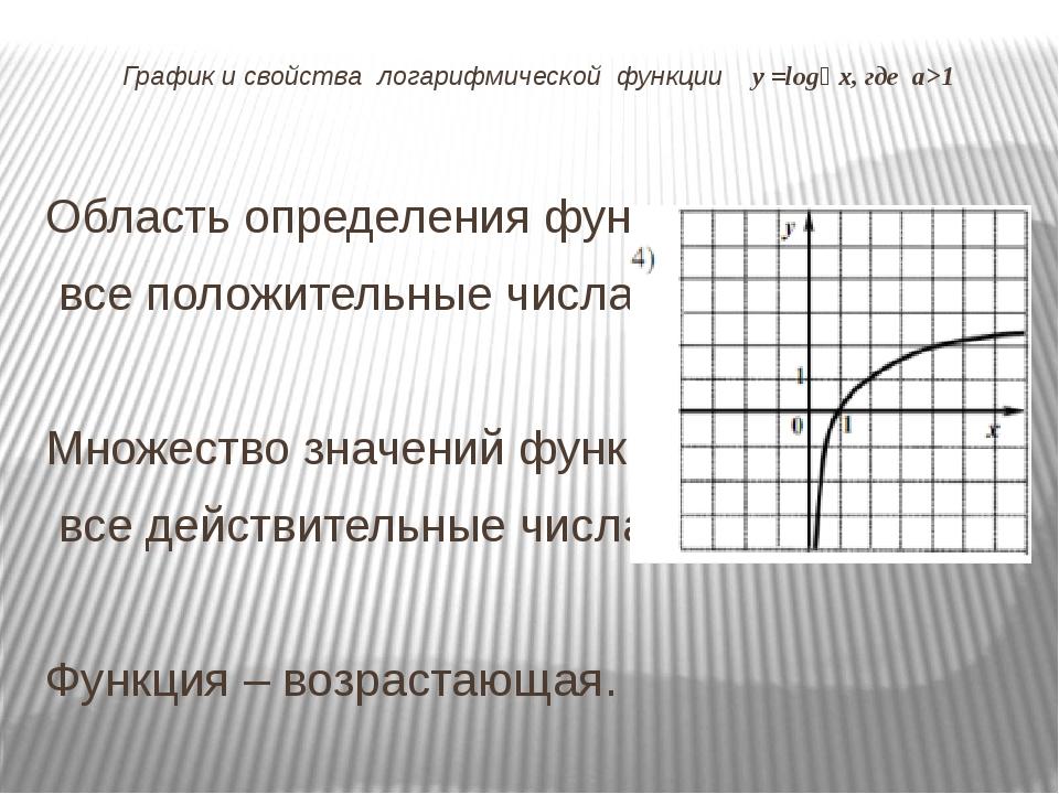График и свойства логарифмической функции у =logₐ х, где а>1 Область определе...