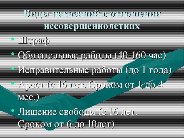 Виды наказаний в отношении несовершеннолетних Штраф Обязательные работы (40-1...