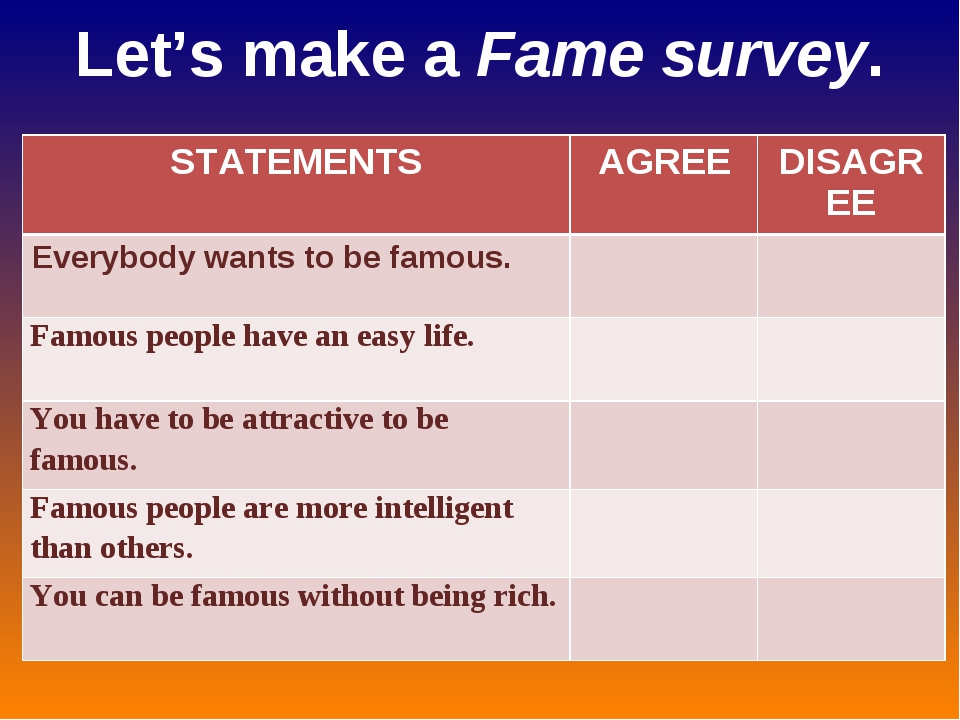 Let's make a Fame survey. STATEMENTS	AGREE	DISAGREE Everybody wants to be fam...