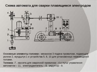 Схема автомата для сварки плавящимся электродом Основные элементы головки : м