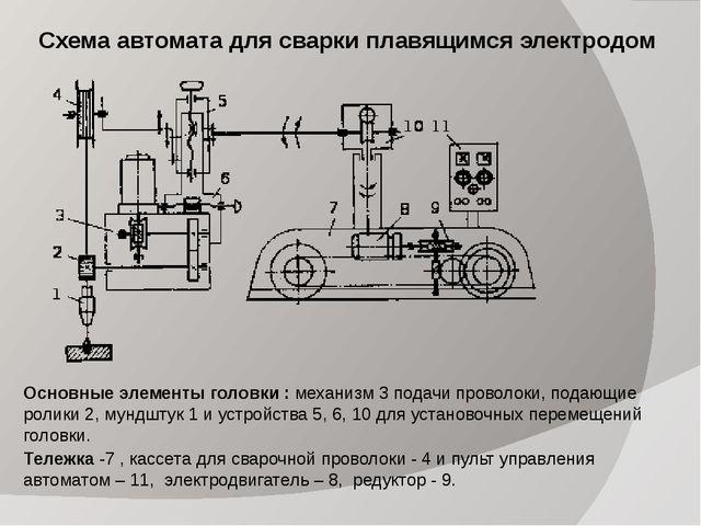 Схема автомата для сварки плавящимся электродом Основные элементы головки : м...