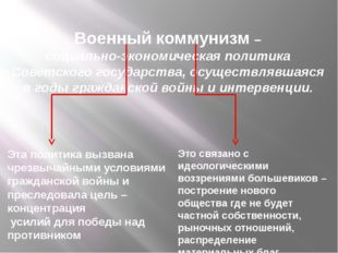 Военный коммунизм – социально-экономическая политика Советского государства,