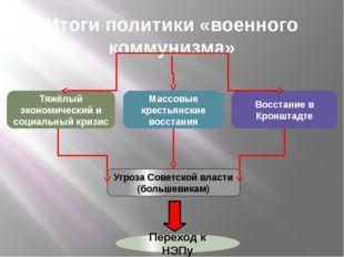 Итоги политики «военного коммунизма» Тяжёлый экономический и социальный кризи