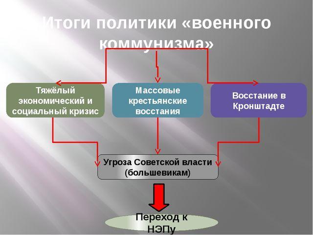 Итоги политики «военного коммунизма» Тяжёлый экономический и социальный кризи...