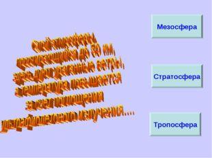 Тропосфера Мезосфера Стратосфера