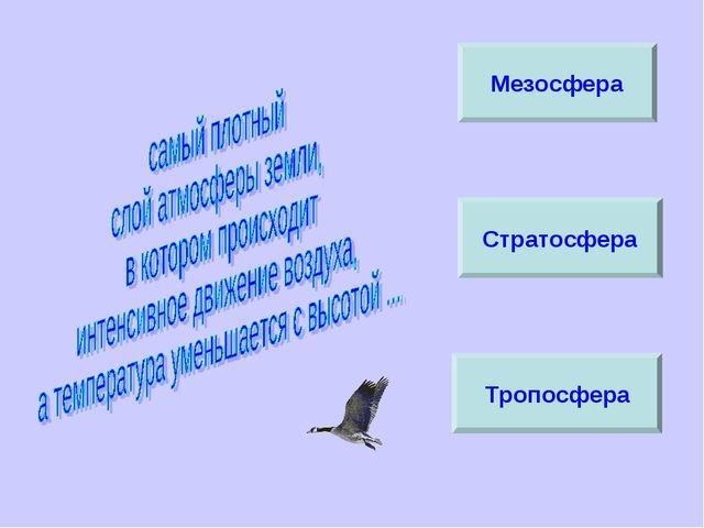 Тропосфера Стратосфера Мезосфера