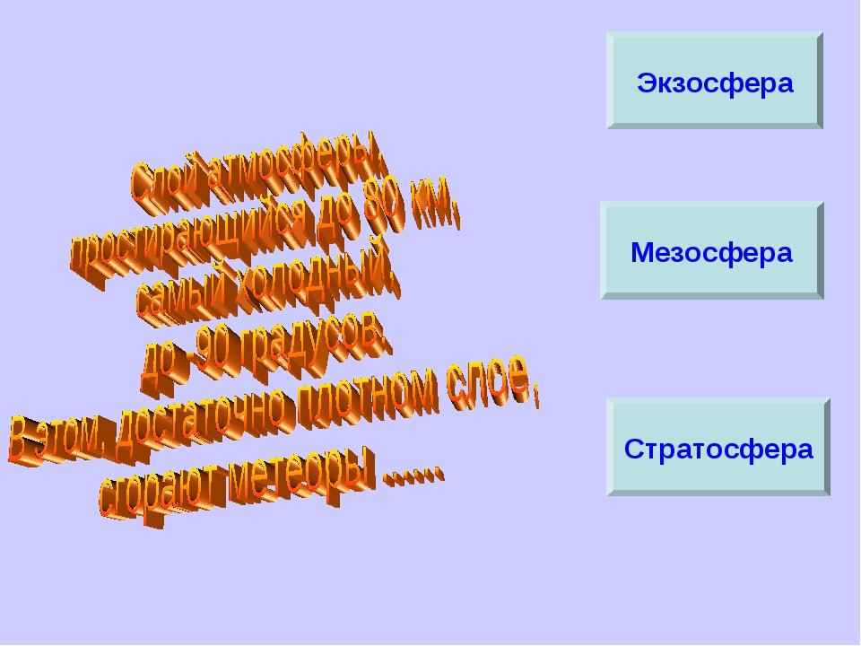 Мезосфера Стратосфера Экзосфера