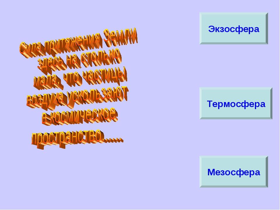 Мезосфера Термосфера Экзосфера
