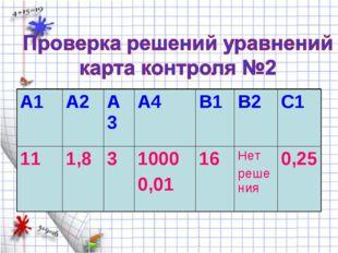 А1А2А3А4В1В2С1 111,831000 0,0116Нет решения0,25
