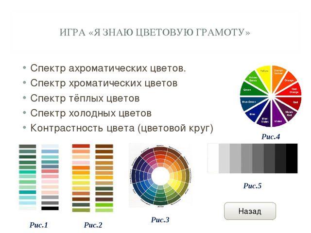ИГРА «Я ЗНАЮ ЦВЕТОВУЮ ГРАМОТУ» Спектр ахроматических цветов. Спектр хроматиче...