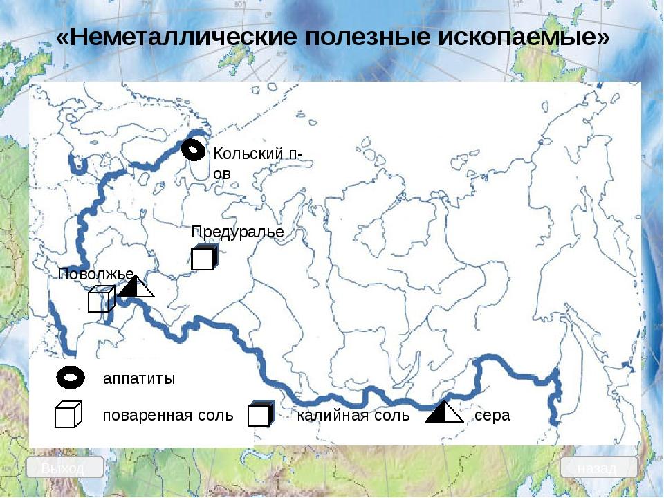 Выход Используемы ресурсы http://festival.1september.ru:8080/articles/564735/...
