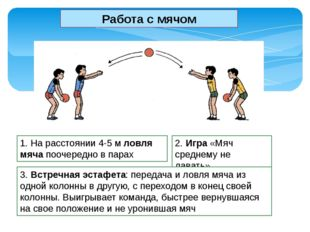 1. На расстоянии 4-5 м ловля мяча поочередно в парах 2. Игра «Мяч среднему не