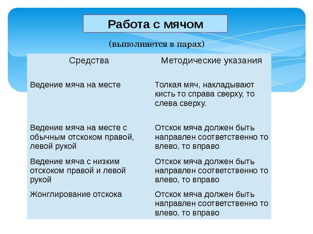 Работа с мячом (выполняется в парах) Средства Методические указания Ведение м...