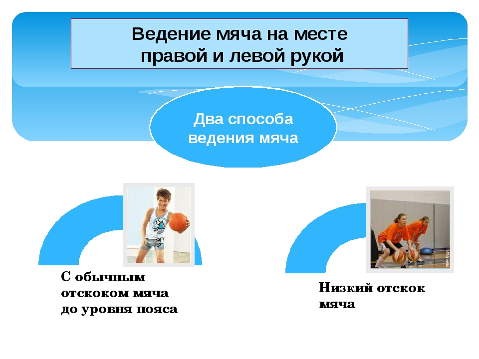 Ведение мяча на месте правой и левой рукой Два способа ведения мяча Низкий от...