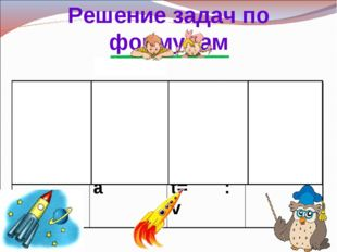 Решение задач по формулам t v s t n С t v А b a S ПутиСтоимостиРаботыПлоща