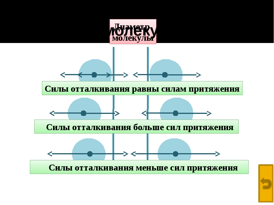 Источники информации 1.http://www.microsoft.com; 2.http://ru.wikipedia.org; 3...