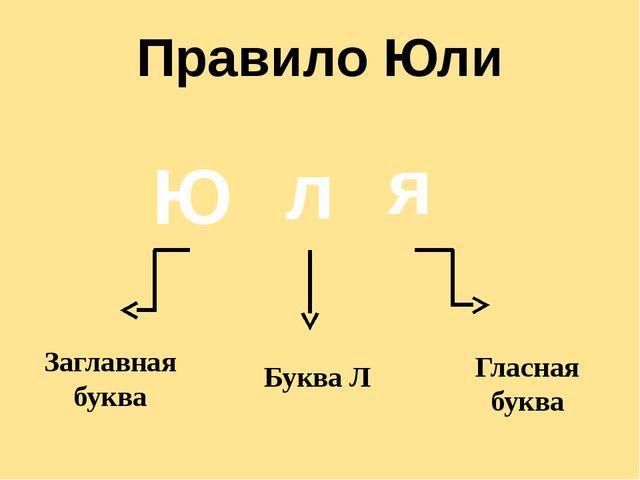 Правило Юли Ю л я Заглавная буква Буква Л Гласная буква