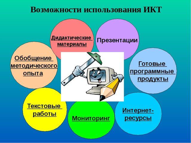 Возможности использования ИКТ Обобщение методического опыта Текстовые работы...