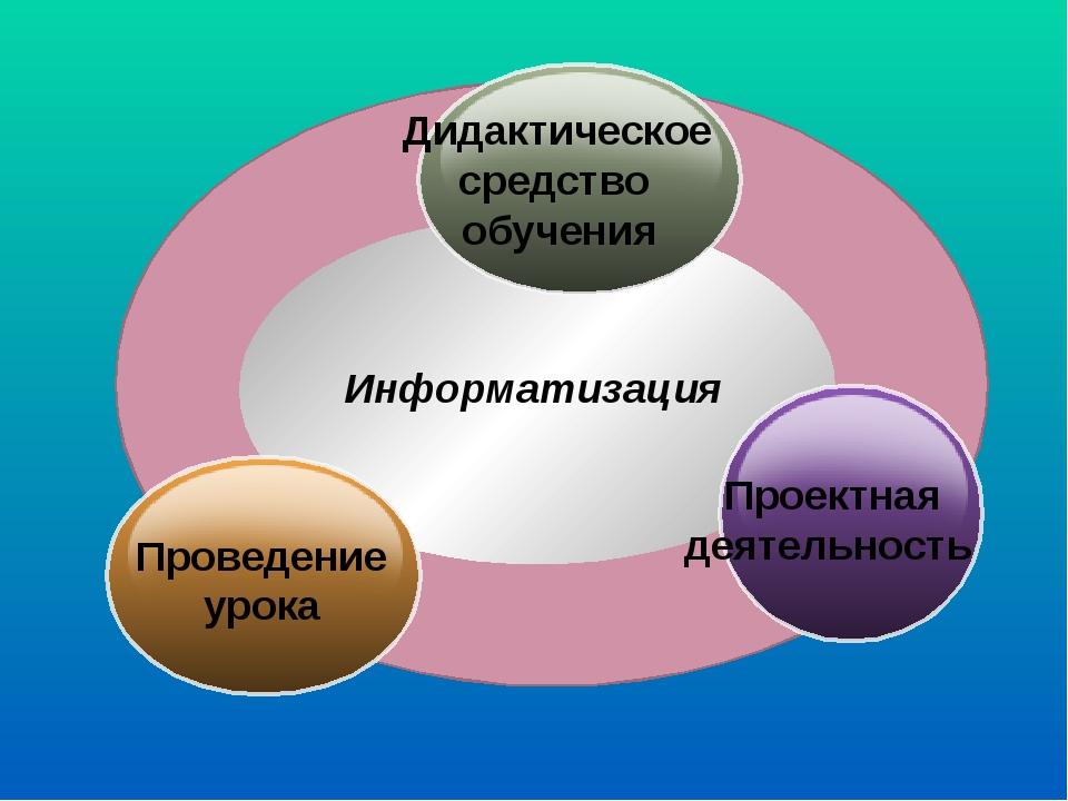 Информатизация Дидактическое средство обучения Проведение урока Проектная де...