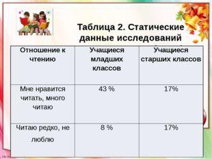 Таблица 2. Статические данные исследований детского чтения (РГДБ) Отношение