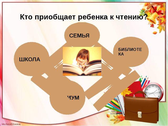 Кто приобщает ребенка к чтению? ШКОЛА БИБЛИОТЕКА СОЦИУМ СЕМЬЯ