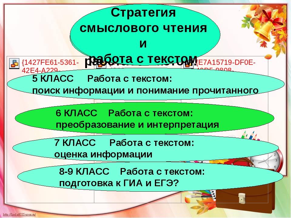 Стратегия смыслового чтения и работа с текстом. 5 КЛАСС Работа с текстом: пои...